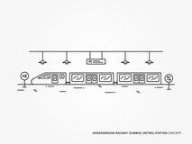 Linea illustrazione della stazione della metropolitana del sottopassaggio di vettore Immagine Stock Libera da Diritti