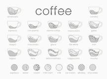 Linea insieme di vettore di caffè infographic Ricette, proporzioni su fondo bianco Menu del caffè Illustrazione di vettore illustrazione vettoriale