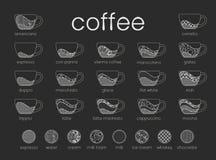 Linea insieme di vettore di caffè infographic Ricette, proporzioni su fondo scuro Menu del caffè Illustrazione di vettore illustrazione vettoriale