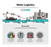 Linea piana grafici di logistica dell'acqua di web Immagine Stock