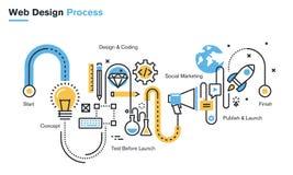 Linea piana raccolta variopinta delle icone di illustrazione al tratto del recyclingFlat del processo di progettazione del sito W illustrazione vettoriale