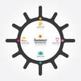 Linea stile del diagramma di concetto di estate di progettazione del sole di vettore di Infographics Fotografia Stock