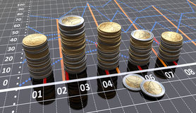 Linear charts snd coins Royalty Free Stock Photos
