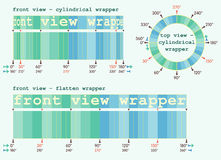 Linear or circular wrapper transformation helper for designers Royalty Free Stock Photo