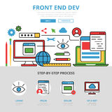 Linear flat Development Front end dev infographics Royalty Free Stock Photo
