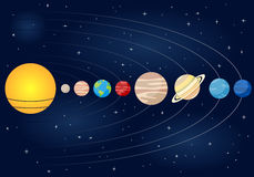 Linear Solar System Orbits Background. Schematic solar system with planets, orbits, the Sun and a dark blue outer space background with bright stars. Eps file Stock Photo