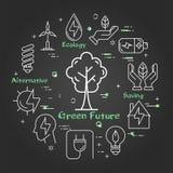 Lineare Fahne des Vektorschwarzen der grünen sicheren Zukunft lizenzfreie abbildung