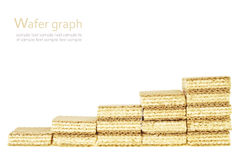 Liner graph wafer Royalty Free Stock Image