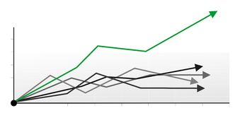 Lines growing. Green line on a chart highlighting Royalty Free Stock Images