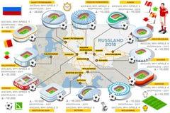 Lingua tedesca della mappa dello stadio della Russia illustrazione di stock