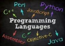 Linguaggi di programmazione Fotografia Stock