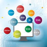Linguaggi di programmazione?? e Internet Fotografia Stock Libera da Diritti