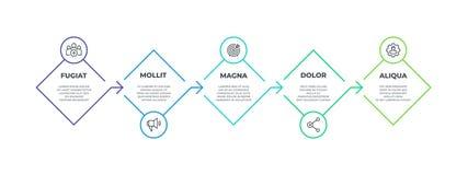 Linha da etapa infographic gráfico de apresentação quadrado de 5 etapas, elementos do espaço temporal da produtividade do negócio ilustração stock