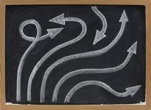 Linha e sumário da seta no quadro-negro Imagem de Stock