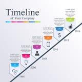 Linia czasu Infographic Zdjęcie Stock