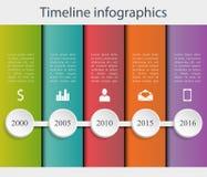 Linia czasu Infographic Fotografia Royalty Free