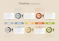 Linia czasu Infographic Zdjęcia Royalty Free