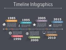Linia czasu Infographics Zdjęcie Stock