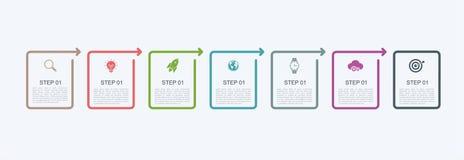 Linia czasu projekta infographic szablon z krok strukturą Biznesowy pojęcie z 7 opcjami składa lub kroki Blokowy diagram, informa ilustracja wektor
