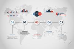 Linia czasu wektor infographic mapa ilustracyjny stary świat Zdjęcia Stock
