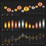 Linie Diagramm, Balkendiagramm und Kreis stellen grafisch dar Lizenzfreies Stockfoto
