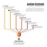 Linie Pfeil stellt Faktor bei Infographic dar Stockfotos