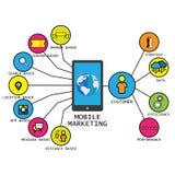 Linie Vektordesign von beweglichen Marketingstrategiekonzepten Stockfotografie