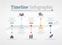 Linii czasu Infographic projekta szablony - 1 Zdjęcia Stock