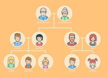 Liniowa Płaska genealogia Rodzinnego drzewa rodzice, childr Fotografia Stock