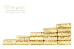 Liniowa wykresu opłatek Obraz Royalty Free