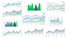 Linjära och ljusstakediagram med neutrala data