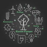 Linjärt baner för vektorsvart av grön säker framtid royaltyfri illustrationer