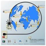 Linje affär Infograp för elektrisk ström och för utrustningjordtråd stock illustrationer