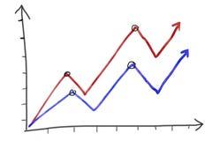 Linje diagramtrend på vit bakgrund Arkivfoto