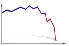 Linje graf med en stor minskning Fotografering för Bildbyråer