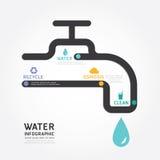 Linje styl för diagram för design för Infographics vektorvatten royaltyfri illustrationer