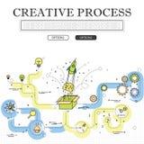 Linje teckning av begreppet av det idérika processvektordiagrammet Fotografering för Bildbyråer