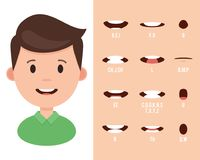Lip sync collection for animation. Cartoon mouth sync for sound pronunciation. Vector illustration in flat style Stock Images