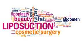 Liposuction Royalty Free Stock Photography