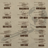List the composition of the mixture of coffee Royalty Free Stock Photos