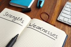 List of Strengths and Weaknesses. In the note royalty free stock image
