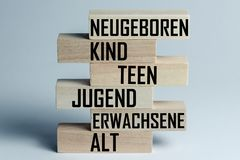 A list of wooden blocks lying on top of each other with a list of the stages of maturation of a person in German, in the. Translation of the word: newborn stock image