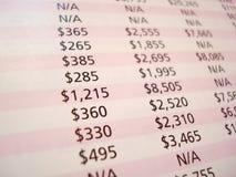 Lista de los precios de las acciones Foto de archivo libre de regalías
