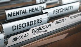 Lista di malattia mentale, disturbi psichiatrici Immagine Stock Libera da Diritti