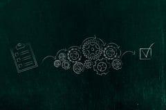 Lista z zadaniami robić ikonie z gearwheel mechanizmem wewnątrz i Cykać royalty ilustracja