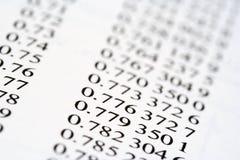 Listas de números Fotografía de archivo