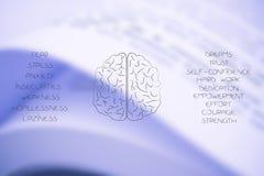Listas medias del icono del cerebro de feelin positivo y negativo imágenes de archivo libres de regalías