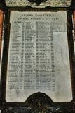 Liste de papes Photos libres de droits