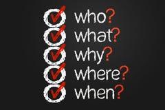 Liste de question Images libres de droits