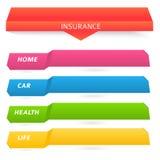 Liste von Arten der Versicherungsdienstfirma Stockfoto